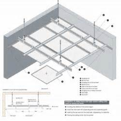 How To Lay Tile In The Bathroom Metal Ceiling Tiles China Mainland Ceiling Tiles