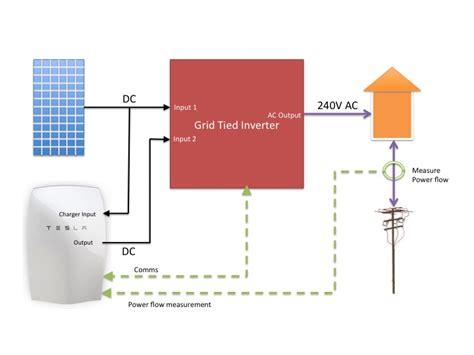 4 way switch wiring diagram australia free