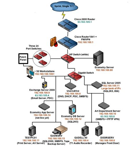 web based network diagram gliffy web 2 0 tools new possibilities for teaching