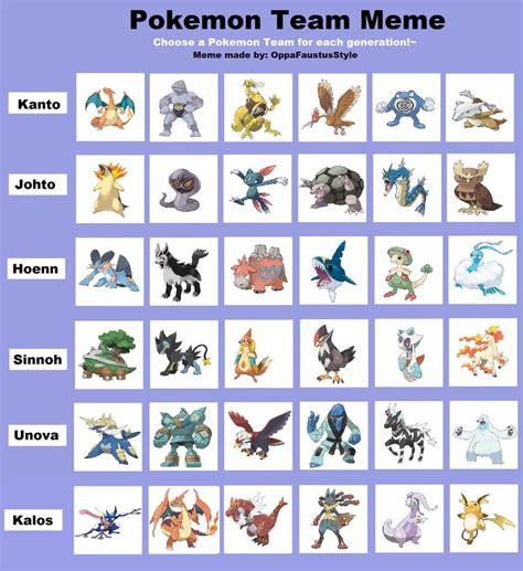 Pokemon Team Memes - my pokemon teams from gen 1 to gen 6 by murlocoverlord on