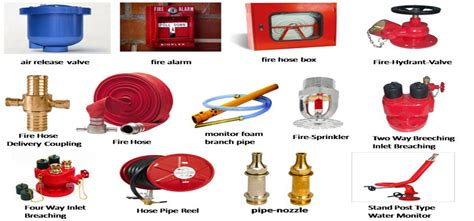 Kitchen Cabinet Parts by Fire Fighting Equipments With Different Techniques 171 Fire