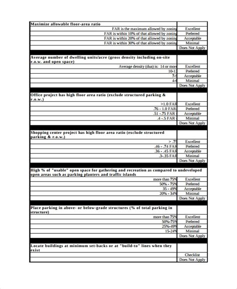 sample project scorecard templates   ms word