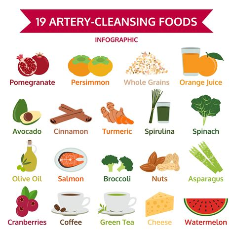 Detox Diet After Vacation by Foods That Clean Out Arteries Onvacations Wallpaper