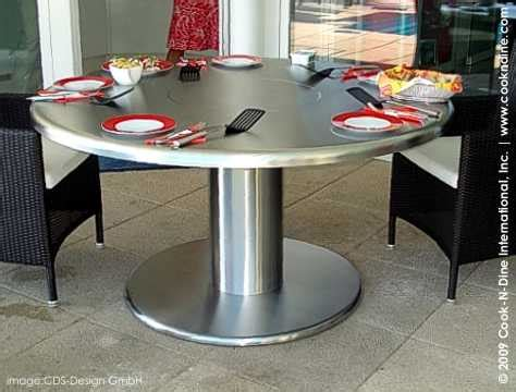 Teppan Table by Teppanyaki Grill Table On Wheels Electric Pit Casual Table Height Adjustable