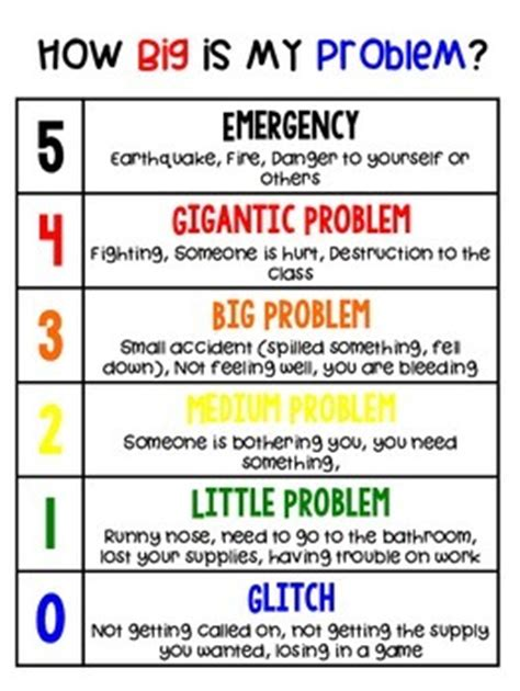 Big Size Kaos No Road No Problem how big is my problem behavior chart by crunch time teaching with mrs b