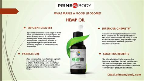 hemp health revolution the a to z health benefits of hemp extract books by donation hemp symposium with