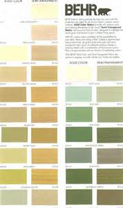 varathane stain colors varathane stain color chart brown hairs