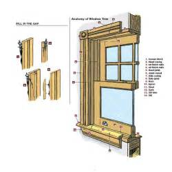 install side casing how to trim out a window this