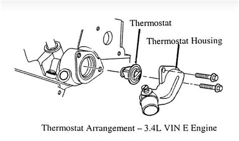 2004 impala thermostat 2004 chevy impala cooling system diagram repair wiring