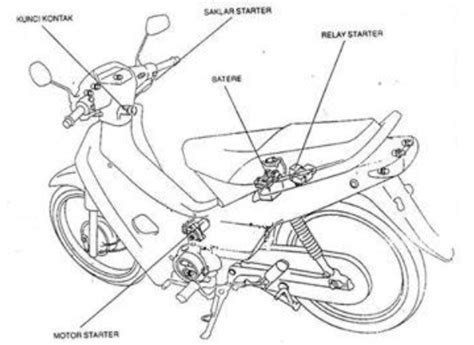 sistem starter sepeda motor