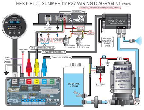 wiring diagram for economy 10 meter 35 wiring diagram