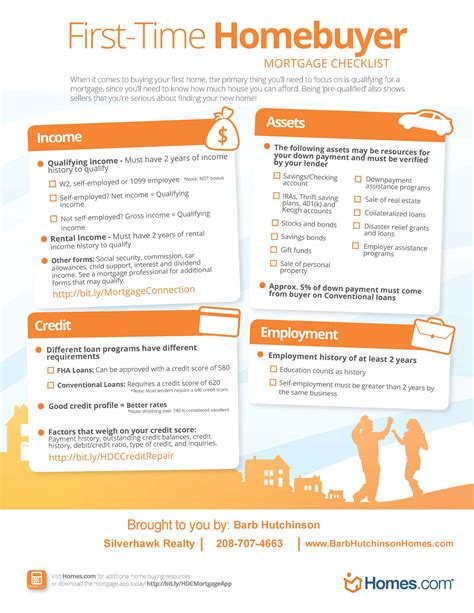 first home checklist first time home buyers mortgage checklist