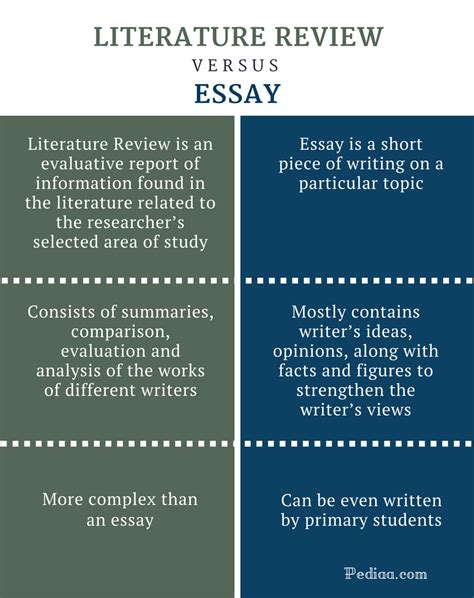essay structure literature review difference between literature review and essay features