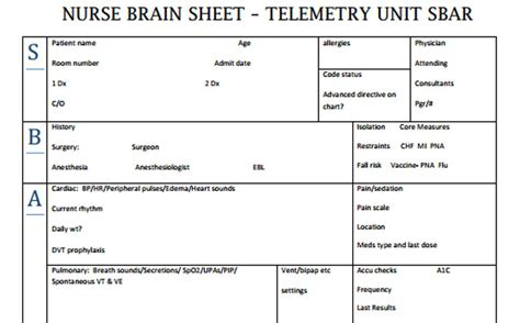 nursing brains template brain sheets telemetry unit sbar scrubs the