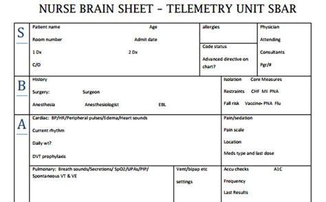 nurse brain sheets telemetry unit sbar scrubs