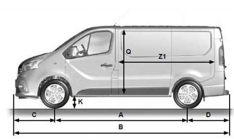 renault trafic dimensions pin identification on pinterest