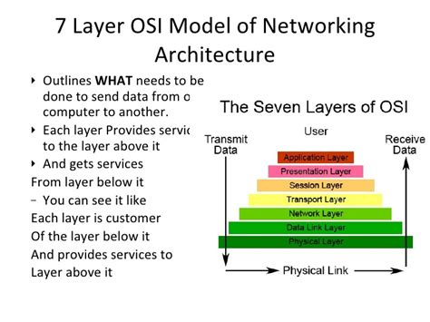 understanding the osi seven layer networking model introduction to the osi 7 layer model and data link layer