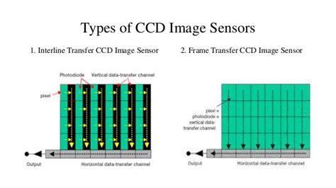 ccd sensor image sensor ppt