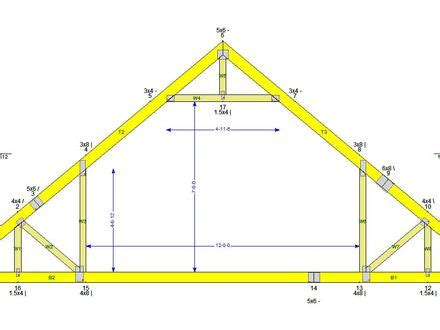 attic truss room size all about roofs pitches trusses and framing diy room in attic truss sizes vendermicasa