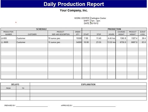 daily call report template daily production report template sle work