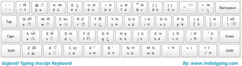 gujarati fonts keyboard layout free download download gujarai keyboard gujarati keyboard and typing