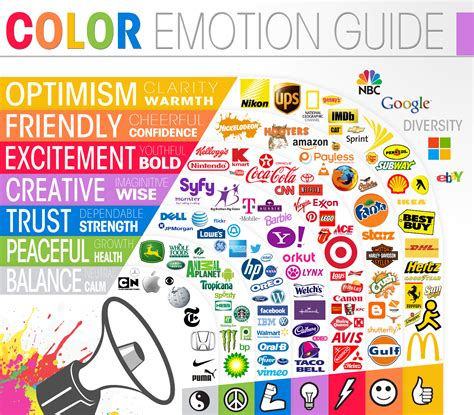 logos a look at the meaning in colors infographic