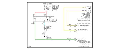 electric fan motor wiring diagrams wiring diagram 2018