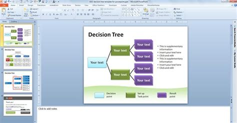 powerpoint decision tree template decision tree template for powerpoint