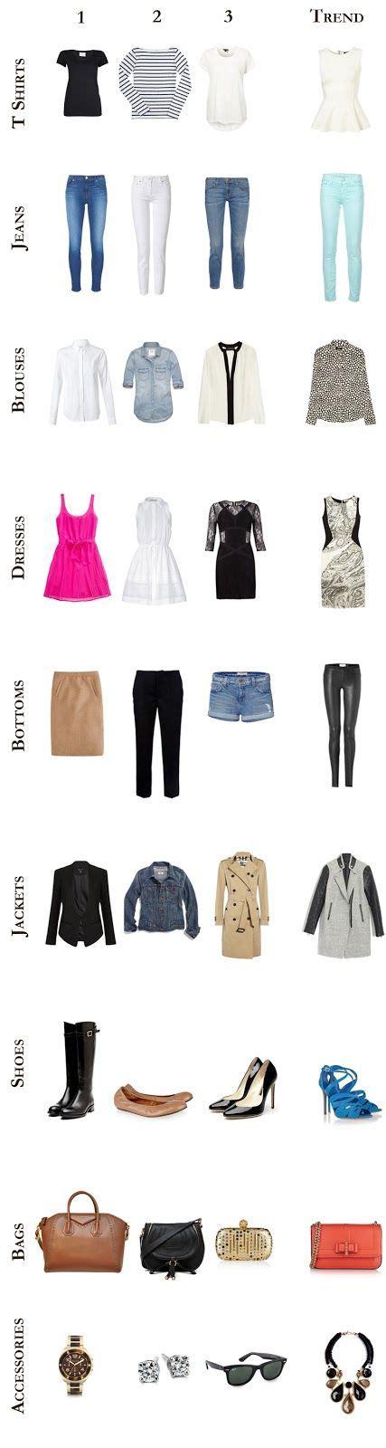 wardrobe essentials clothes wardrobes