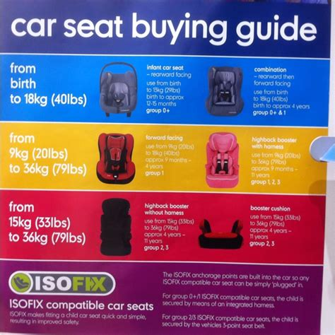 baby car seat size guide car seat guide