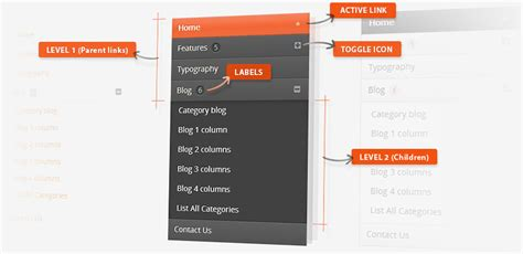 bootstrap accordion layout layout