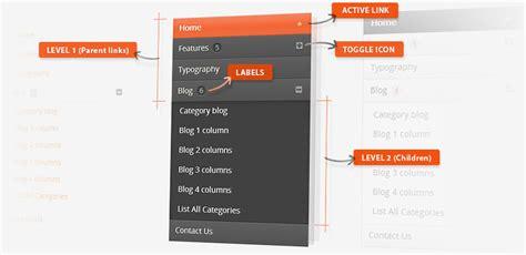 layout bootstrap menu layout