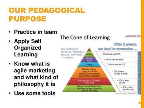 Marketing Classes 1 by Betaleadership Esce Agile Marketing Class 1 3
