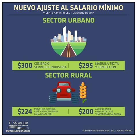 ley de salario minimo en el salvador 2016 salario m 205 nimo de el salvador 2017 mipatria net