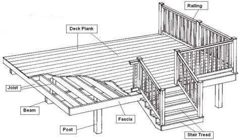 Deck Drawings Newsonair Org