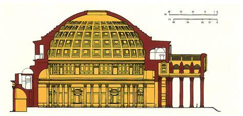 cupola di roma pantheon roma dalla realt 224 al progetto dal progetto