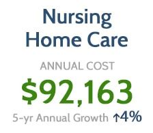 term care costs and how to pay for them