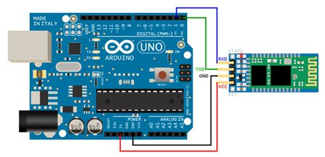 bluetooth hc 06 y hc 05 android arduino tutoriales