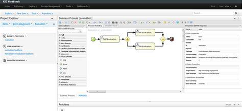 jbpm workflow engine jbpm open source business process management process