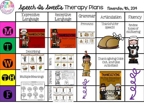 lesson plan template for speech therapy 118 best slp lesson plan freebies images on