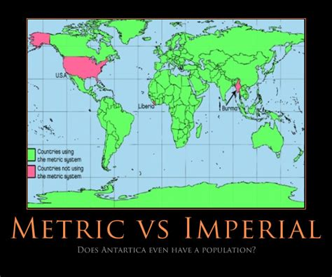 metric vs imperial lists mess goes to oz