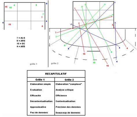 grille d entrainement grilles d observations match ou d entra 238 nement gardien