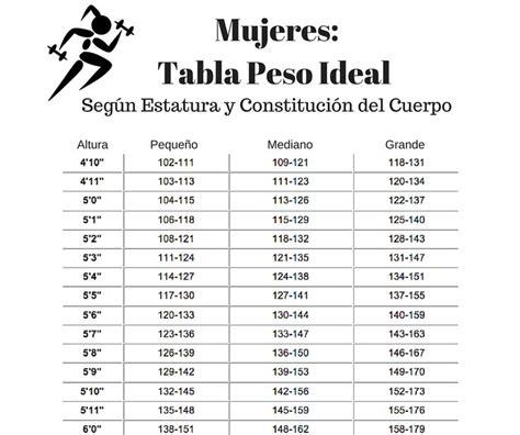 tabla de peso y estatura en ninos tabla de peso y estatura en ninos