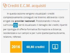 agenas ecm dati verificare i crediti ecm pregressi con mysalute