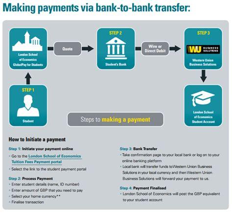 international bank transfer nre saving account faq non resident external account