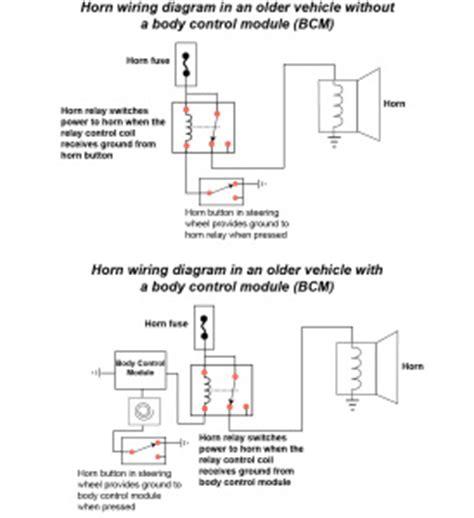 free auto repair manuals 1991 volkswagen passat parking system vw passat wiring diagram 2008 hyundai veracruz wiring diagram wire center