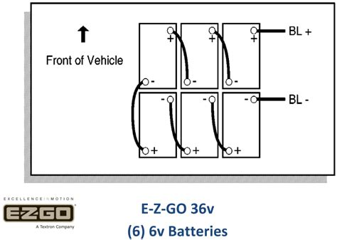 wiring diagram for golf cart batteries intergeorgia info