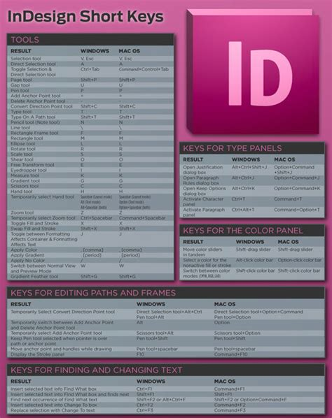 pen tool designcrowd 30 cheatsheets infographics for graphic designers