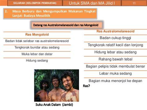 Pathway 3 Sma Peminatan materi sejarah bab 3 sma kelas x peminatan