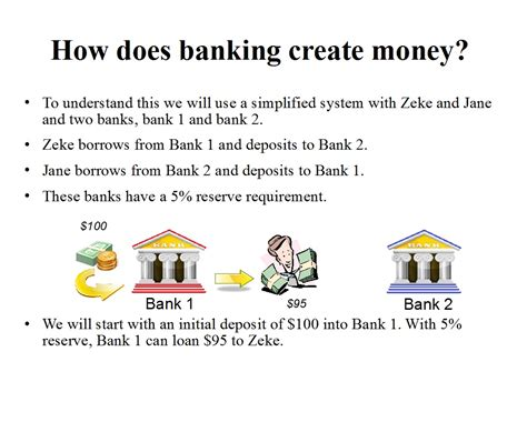 How Does A Bank Create Money Out Of Promises Quantiger